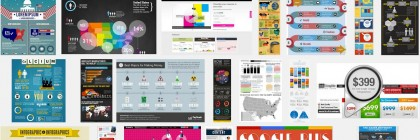 "Screenshot of Google image search for ""best infographic makers"""